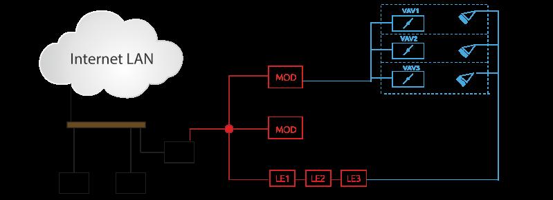 Przykład wizualizacji BMS